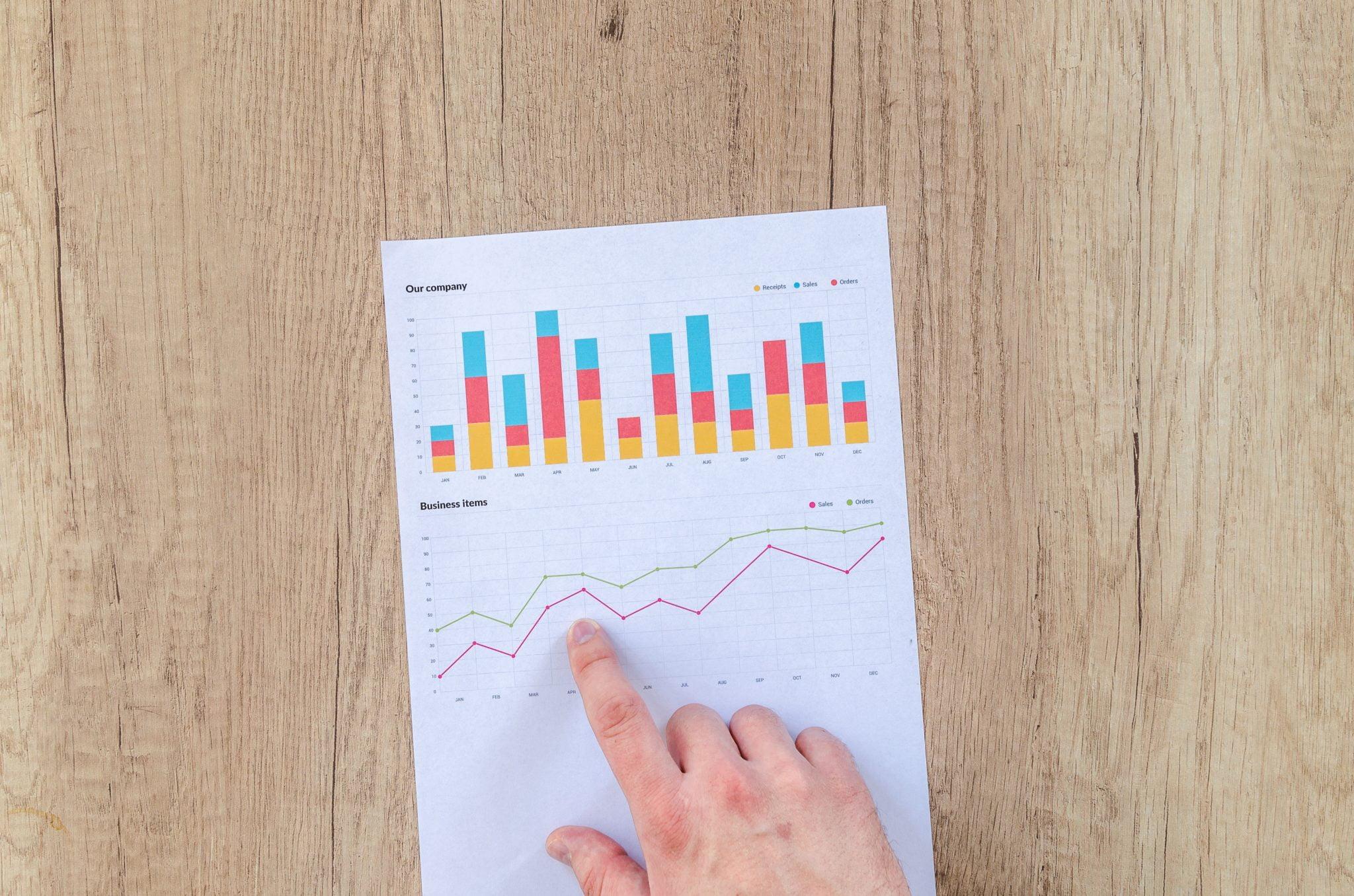 Retorno Sobre Investimento: o que é como aplicar o conceito na prática?